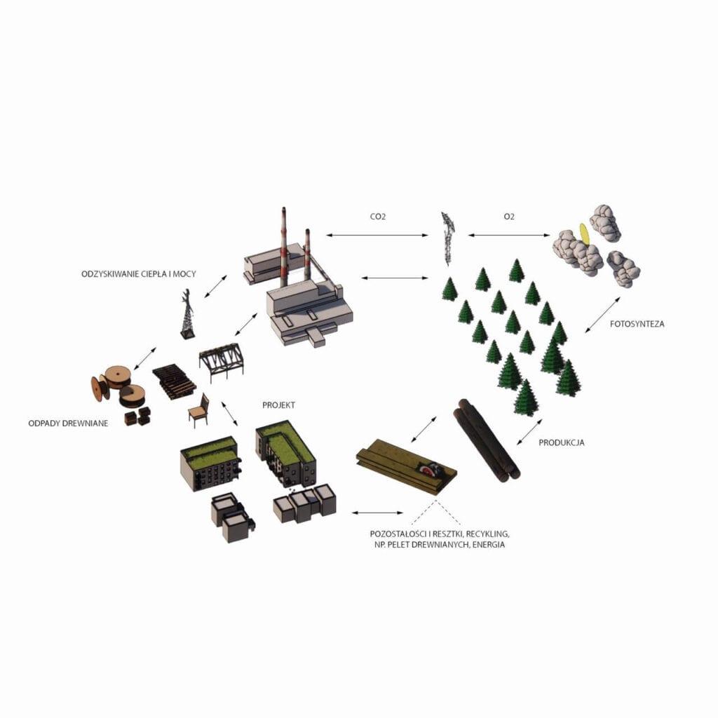 Beton (bez) przyszłości? - Drewno CLT w architekturze miast - Kuryłowicz&Associates